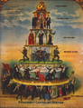 Pyramid of Capitalist System.png